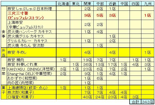 柿安グループ.JPG