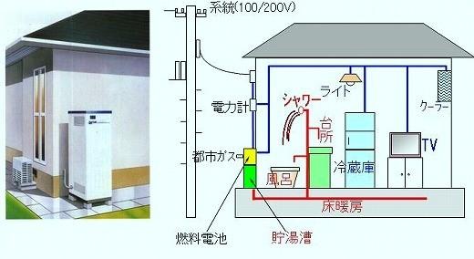 ss-概念図.jpg